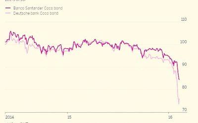 """I cannoni di Draghi e i """"coco bonds"""""""
