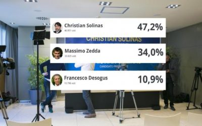 Elezioni regionali 2019 – Quello che Sardegna racconta